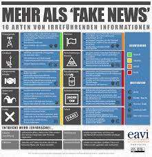 Infographic 10 Of Types Misleading Beyond Fake Nine News TqxTr8