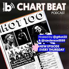 Chart Beat On Acast