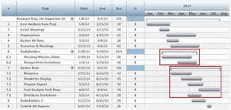 Excel Gantt Chart With Subtasks Break A Project Down Into Managable Subtasks Gantt Chart