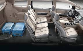 cargo space within the 2017 sedona