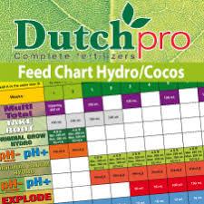 76 Organized Dutch Pro Nutrients Feed Chart