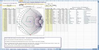 Plot S Parameters On Smith Chart In Matlab Smith Chart For Excel Combo Version Rf Cafe