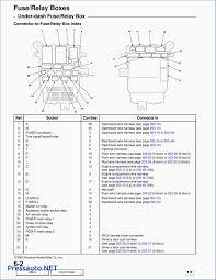 02 honda accord wiring diagram wiring diagram simonand 2005 honda accord radio doesn't work at 2005 Honda Accord Fuse Box Diagram