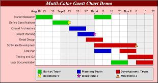 Gantt Chart Colors Multi Color Gantt Chart