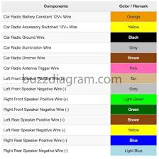 buick century wiring diagram wiring diagrams best buick century radio wiring wiring diagrams best 2000 buick regal wiring diagram 1997 buick park