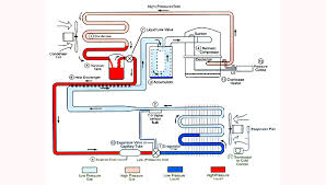 wiring diagram for central air thermostat on wiring images free Basic Thermostat Wiring wiring diagram for central air thermostat on basic refrigeration cycle diagram oven thermostat wiring diagram york thermostat wiring diagram basic thermostat wiring diagram