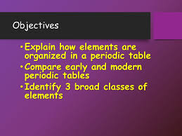 History of The Periodic Table. Objectives Explain how elements are ...