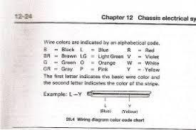 bmw wiring diagram color codes wiring diagram wiring diagram color codes at Wiring Diagram Color Codes