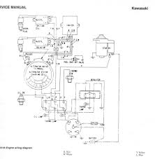 Fancy tractor ignition switch wiring diagram sketch diagram wiring