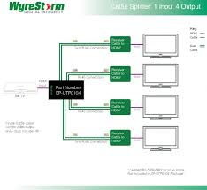 cat5 wiring diagram b wiring diagram and hernes cat 5 wiring diagram straight through image about