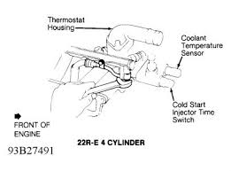 location of engine coolant temperature sensor four cylinder two 1 reply