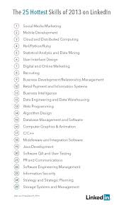 Professional Skills To List On Resume Spacesheep Co