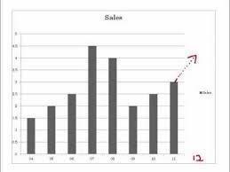 Basic English Chart Basic English Lesson Sales Chart Sixty Three