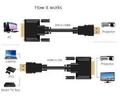 Cáp DVI Dual Link DVI D 24 + 1 To HDMI Cáp Chuyển Đổi Hai Chiều Cho Màn  Hình LCD HD Xbox PS3 máy Tính Máy Chiếu HDMI Comp|DVI Cables