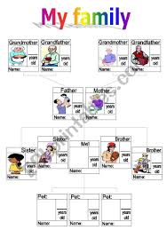 Family Tree Fill Out Form Easy Version Esl Worksheet By