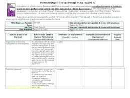 Post Project Review Template Management Meeting Agenda
