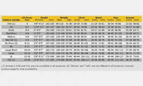Tyr Womens Wetsuit Size Chart Tyr Wetsuit Size Chart Best Picture Of Chart Anyimage Org