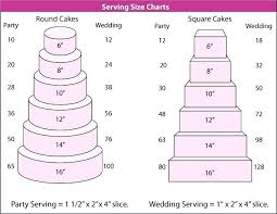 Cake Size 3 Layers Of 2 Filling Sheet For 150 Guests Ttalk Me