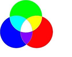 Venn Diagram Maker 2 Circles Floridaframeandart Com Attractive Best Blank Venn Diagram Blank