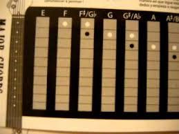 Paper Jamz Rhythm Guitar Chord Charts Youtube