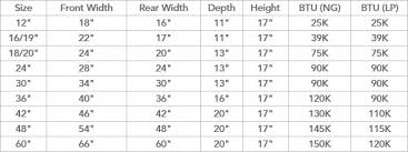 Gas Fireplace Sizing Chart How To Measure For Gas Logs