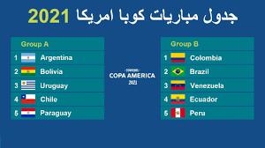 كوبا امريكا 2021 جدول وتوقيت المباريات - YouTube