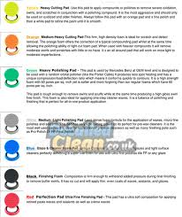 19 You Will Love Chemical Guys Hex Logic