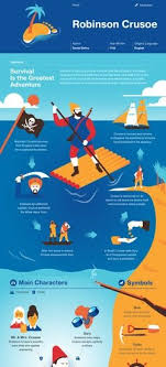 best robinson crusoe ideas go to history go to discover in depth literary analysis via study guides infographics and essays for all your favorite books