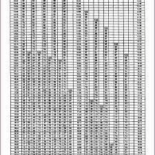 Apft Standards Chart Apft Chart Over 41 Pt Test Score Apft Standards Apft Charts