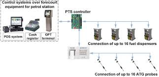 pts fuel pump controller fuel pumping equipment