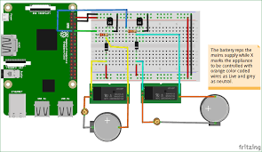 iot based web controlled home automation using raspberry pi circuit