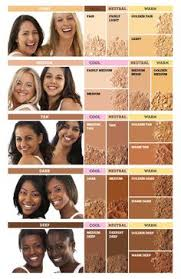 bare minerals before and after. bare minerals before and after medium beige - google search