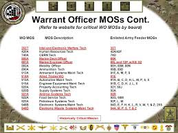 Army Warrant Officer Mos Chart My Mos Was 920b Human Resources Warrant Officer Army