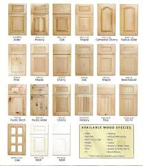 Lovable Cabinet Door Front Styles Best 25 Cabinet Door Styles Ideas