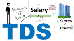 Pay Deduction Calculator Tds On Salary Calculation How To Calculate Tds On Salary Tax Deducted At Source On Salary