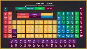 periodic table wallpaper hd | Periodic Table Wallpaper | Pinterest ...