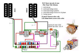 double fat strat wiring diagram wiring diagrams wiring diagram fender hss strat maker