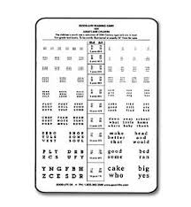 Reading Vision Test Chart Good Lite Company