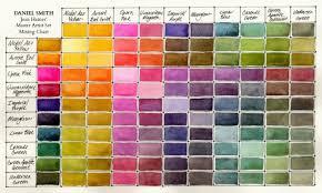 Daniel Smith Jean Haines Master Artist Watercolor Set