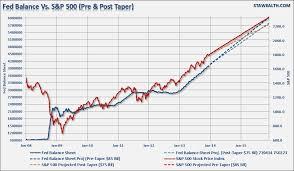 Stock Market 2016 Chart Consensus Building For 2016 Stock Market Bubble Crash