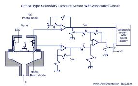 instrumentation electronics instrumentation applied electronics optical type pressure sensor
