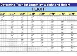 bat size chart softball bat size chart menu and free printables regarding