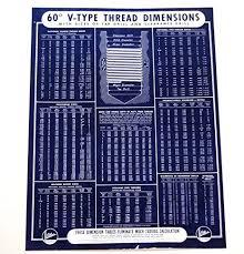 Atlas Press Co 60 Degree V Type Thread Dimensions Chart Machinist Lathe Poster