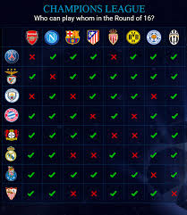 round of 16 of the champions league cl table