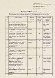 Бестарифная система оплаты труда возможности применения на практике  Пример оформления приказа об утверждении Положения о бестарифной системе оплаты труда фрагмент