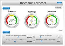 forecast model in excel excel revenue forecast model via crystal xcelsius