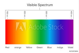 Art Spectrum Colour Chart Photo Art Print Chart Of Visible Spectrum Color Europosters