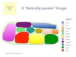 Small Picture Garden Design Garden Design with Butterfly Garden Design Plans