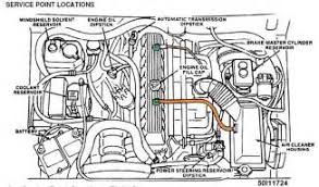 similiar jeep grand cherokee engine diagram keywords 2000 grand cherokee engine diagram 2000 grand cherokee engine diagram