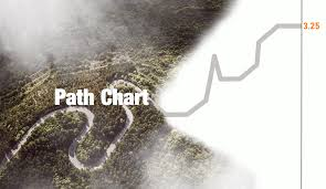 Town Charts Whats The Path Of Your Data Nightingale Medium
